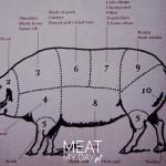 Jak wybierać mięso – 5 porad